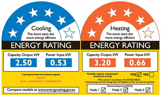 old-energy-rating-label